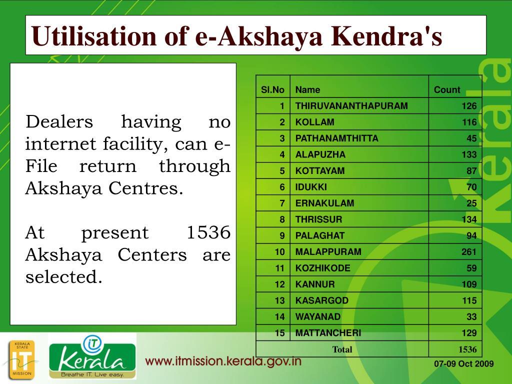 Utilisation of e-Akshaya Kendra's