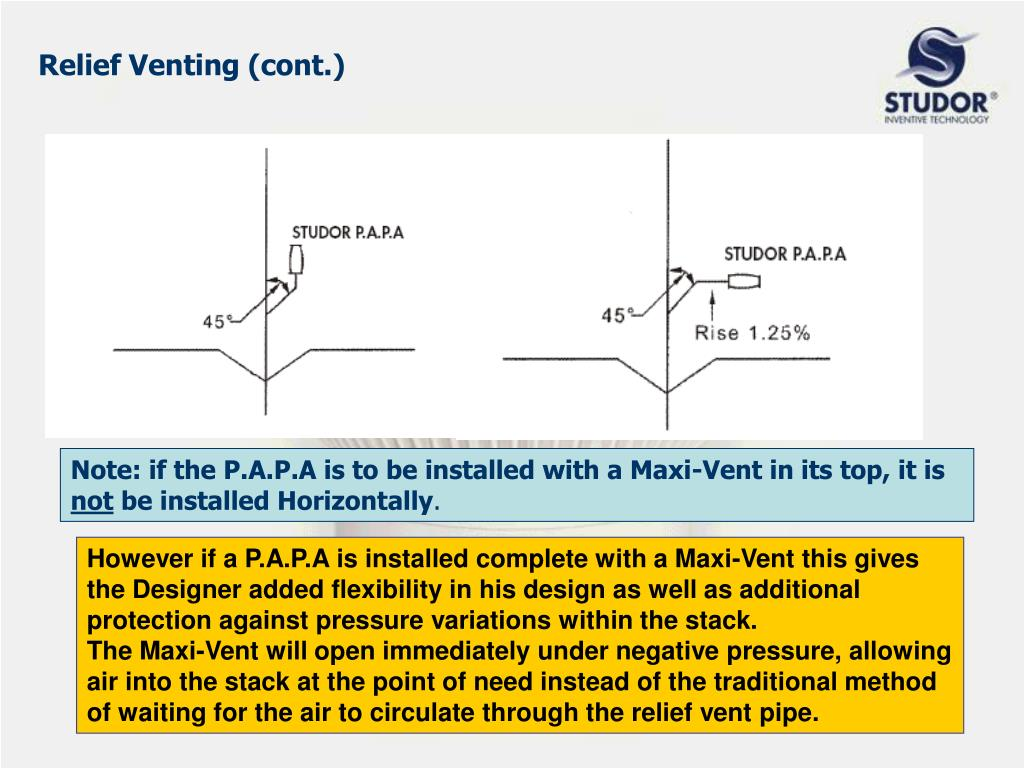 Relief Venting (cont.)