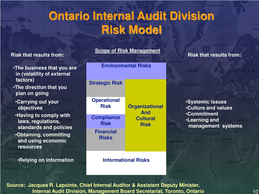 Ontario Internal Audit Division