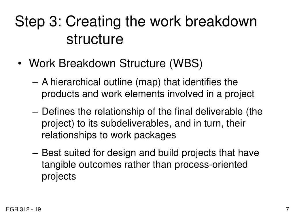 Step 3: Creating the work breakdown structure