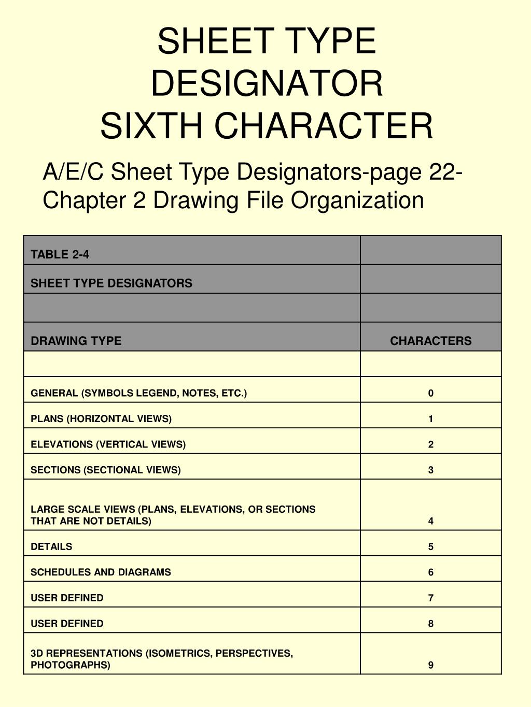 SHEET TYPE DESIGNATOR