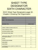 sheet type designator sixth character
