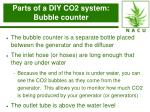 parts of a diy co2 system bubble counter