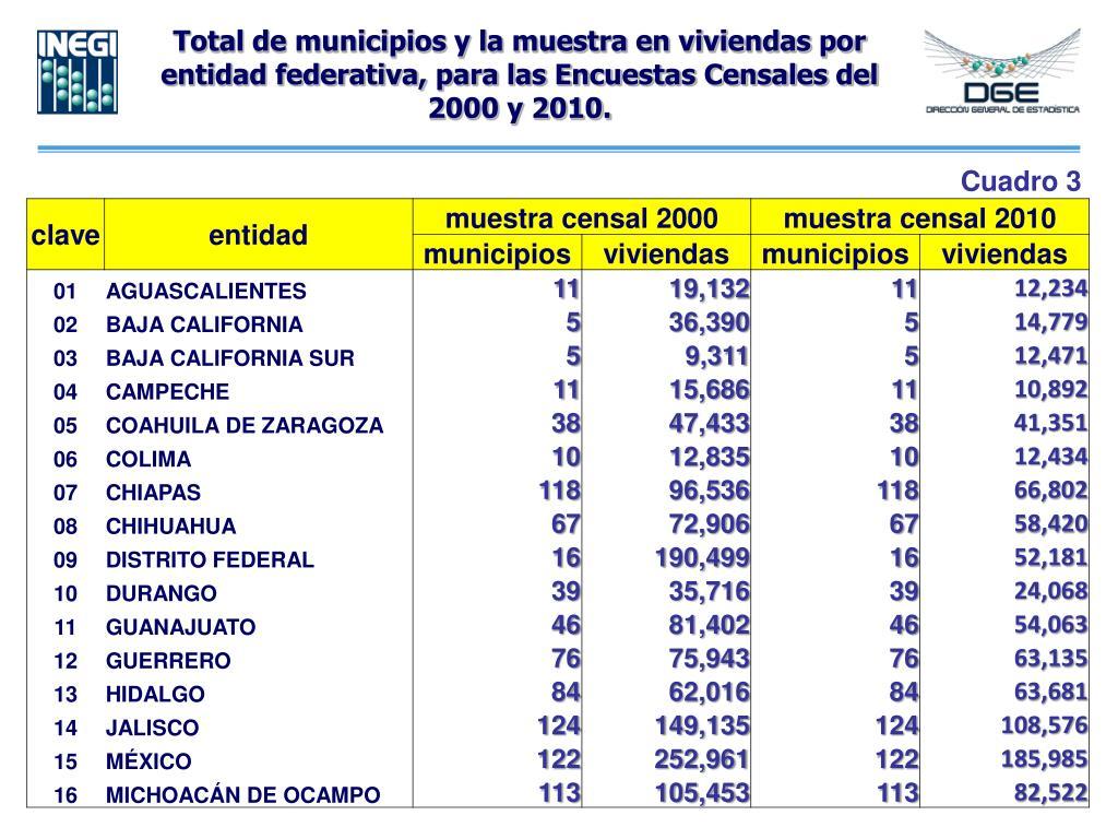 Total de municipios y la muestra en viviendas por entidad federativa, para las Encuestas Censales del 2000 y 2010.