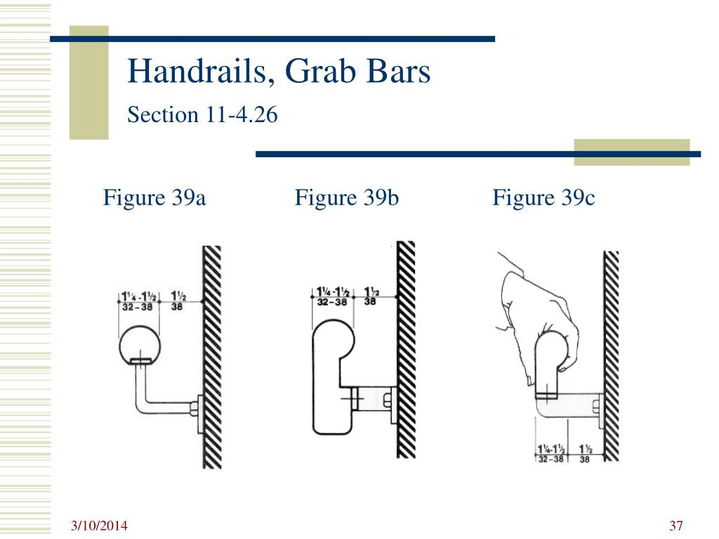 Handrails, Grab Bars