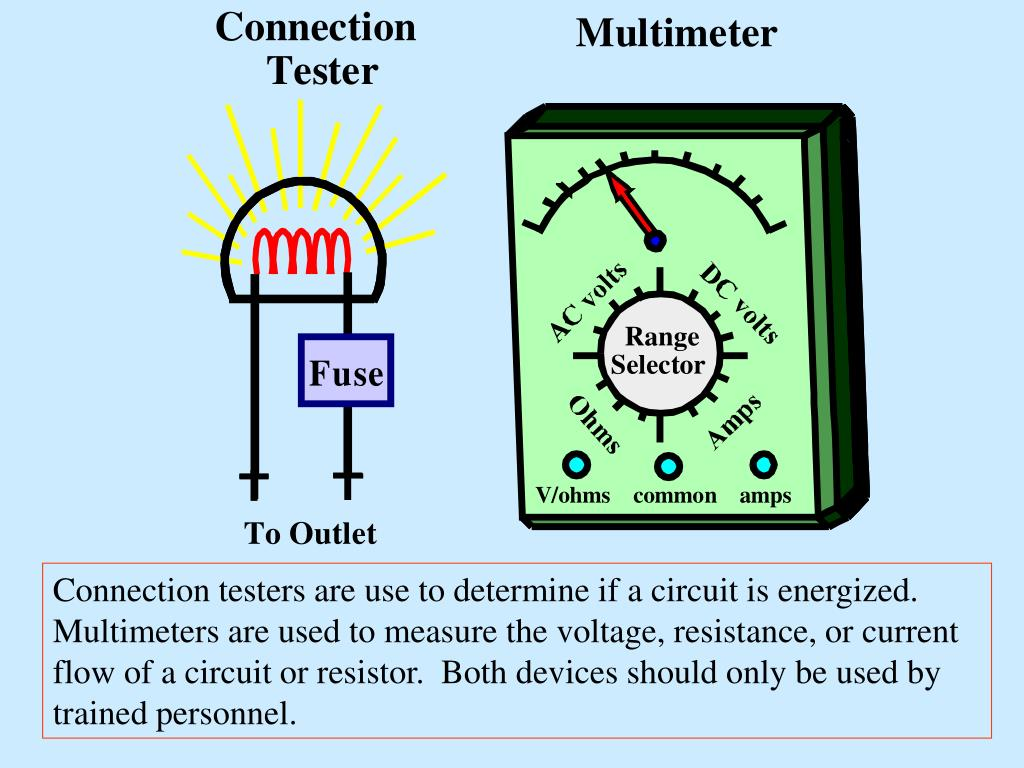 Connection testers are use to determine if a circuit is energized.  Multimeters are used to measure the voltage, resistance, or current flow of a circuit or resistor.  Both devices should only be used by trained personnel.