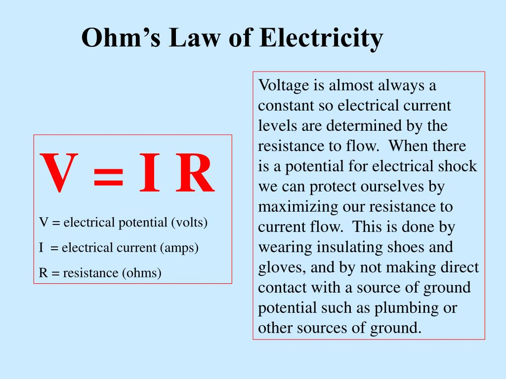 Ohm's Law of Electricity
