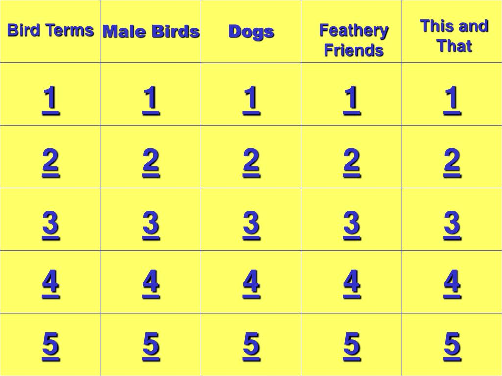 Male Birds