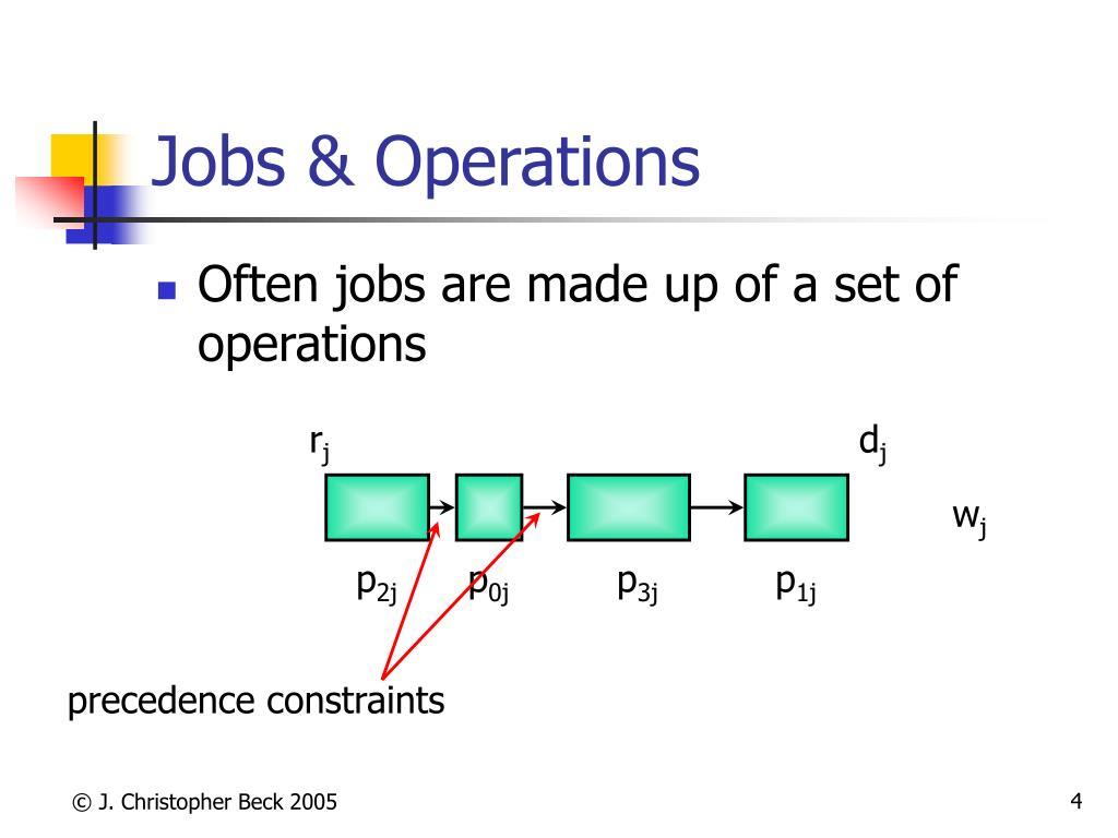Jobs & Operations
