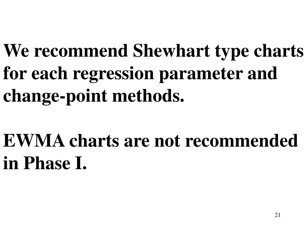 We recommend Shewhart type charts for each regression parameter and change-point methods.