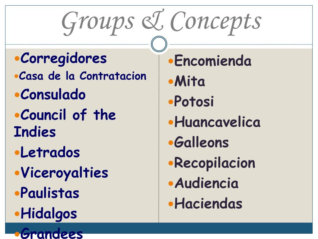 Groups & Concepts