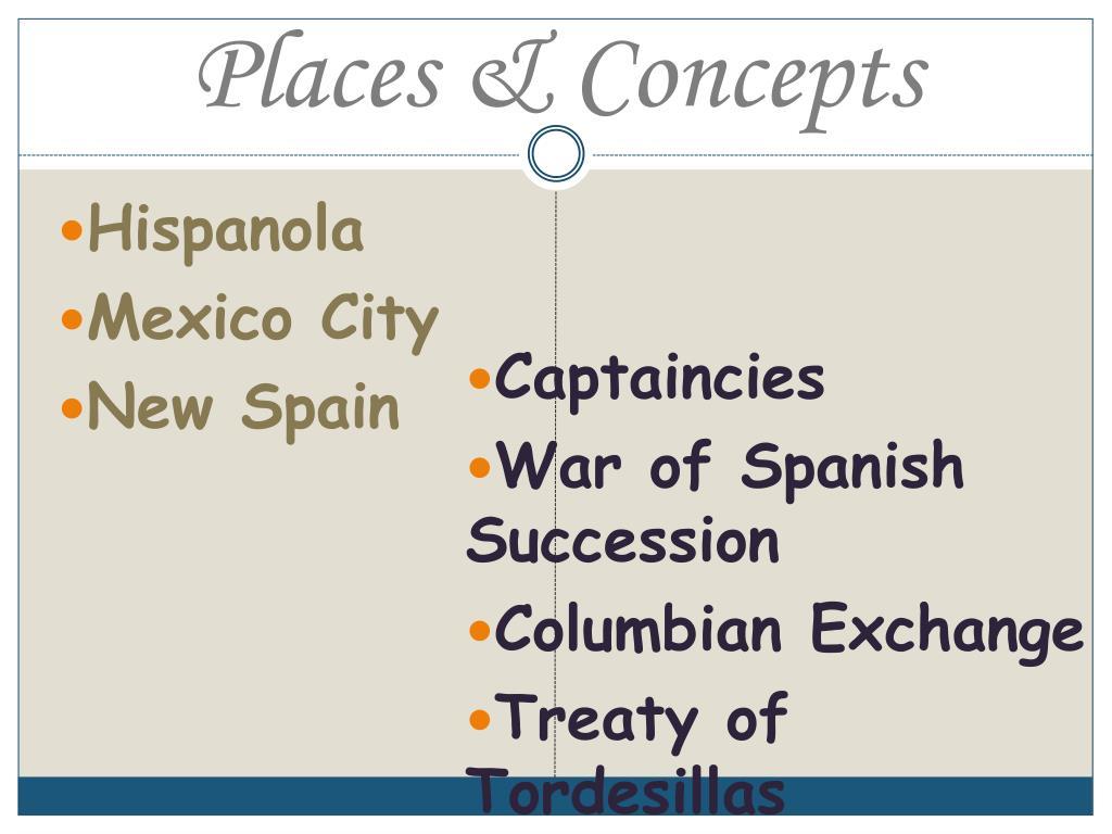 Places & Concepts