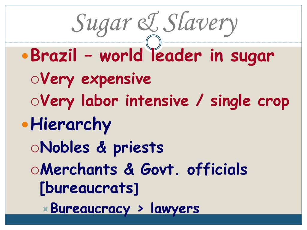 Sugar & Slavery
