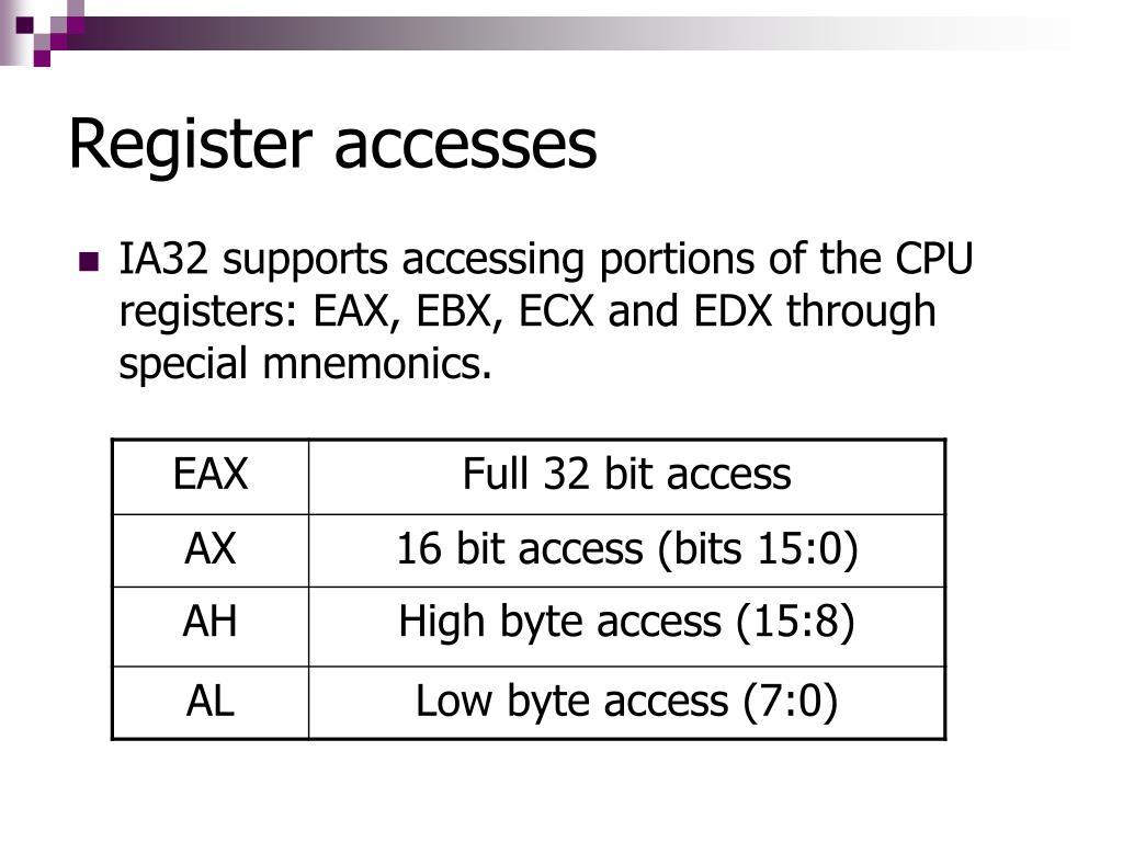 Register accesses