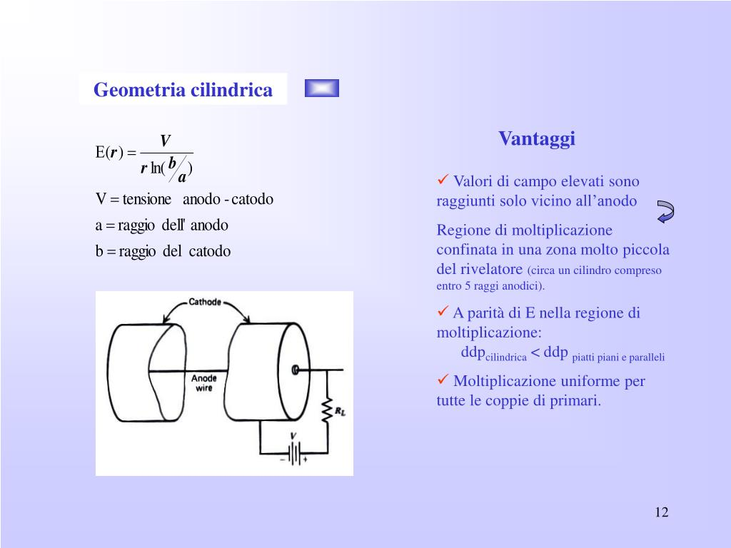 Geometria cilindrica