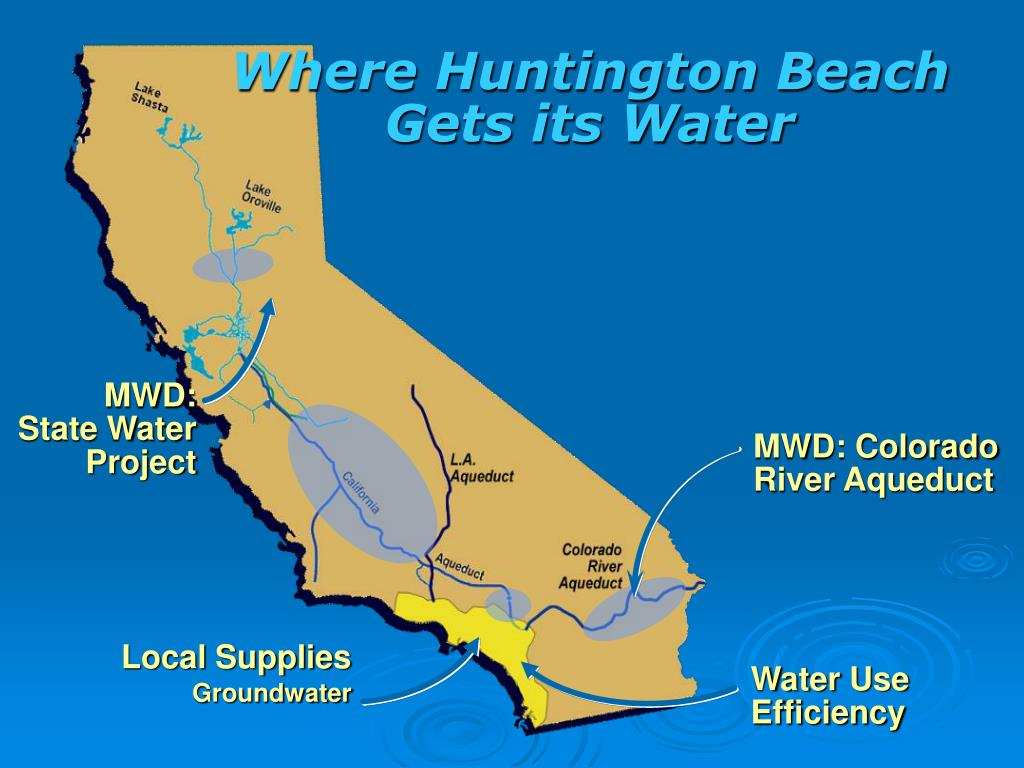 Where Huntington Beach