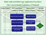 halal audit and halal logo application procedures the central islamic committee of thailand9