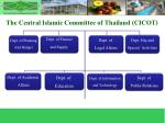 the central islamic committee of thailand cicot3