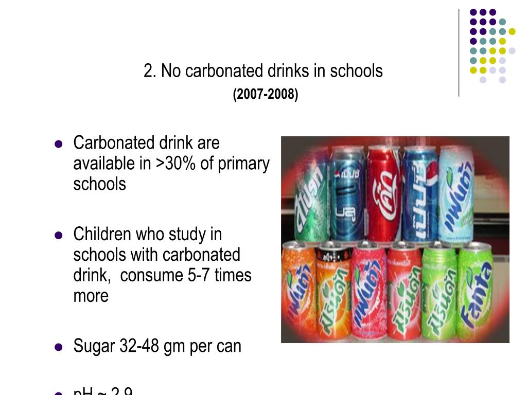 Carbonated drink are available in >30% of primary schools