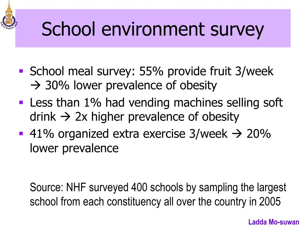 School environment survey