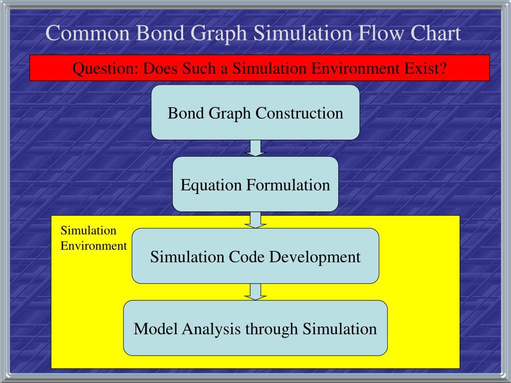 PPT - System Analysis through Bond Graph Modeling ...