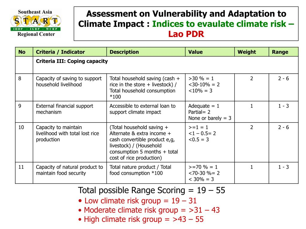 Assessment on Vulnerability and Adaptation to Climate Impact