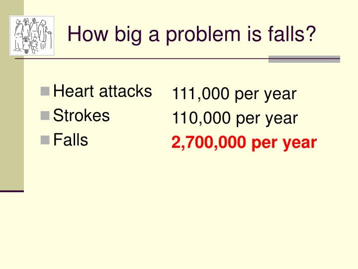 How big a problem is falls