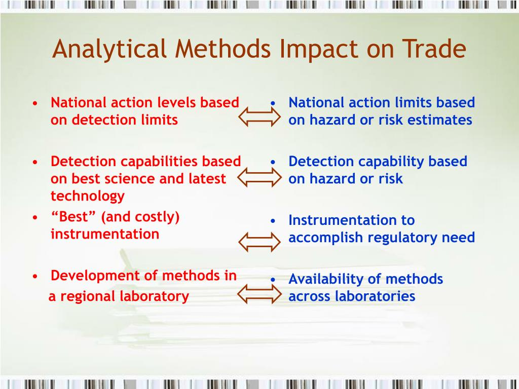 National action levels based on detection limits