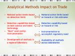 analytical methods impact on trade