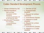 codex standard development process