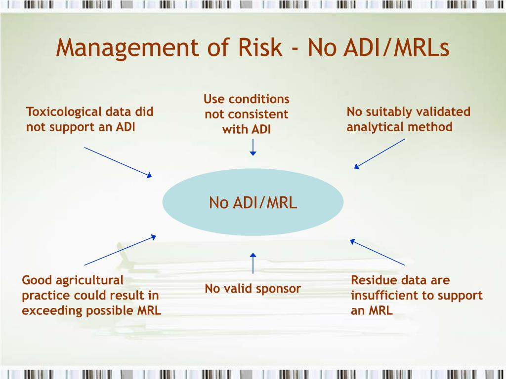 Management of Risk - No ADI/MRLs