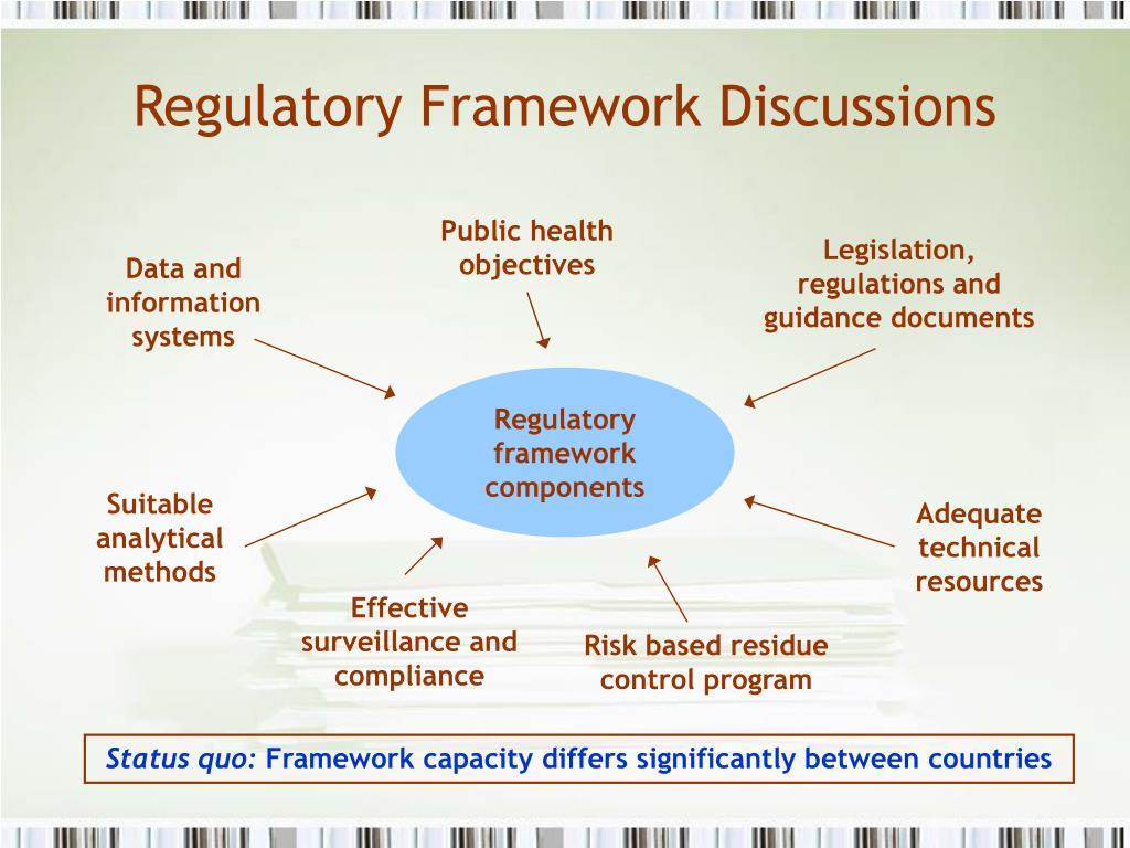 Regulatory Framework Discussions
