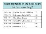 what happened in the peak years for first recording