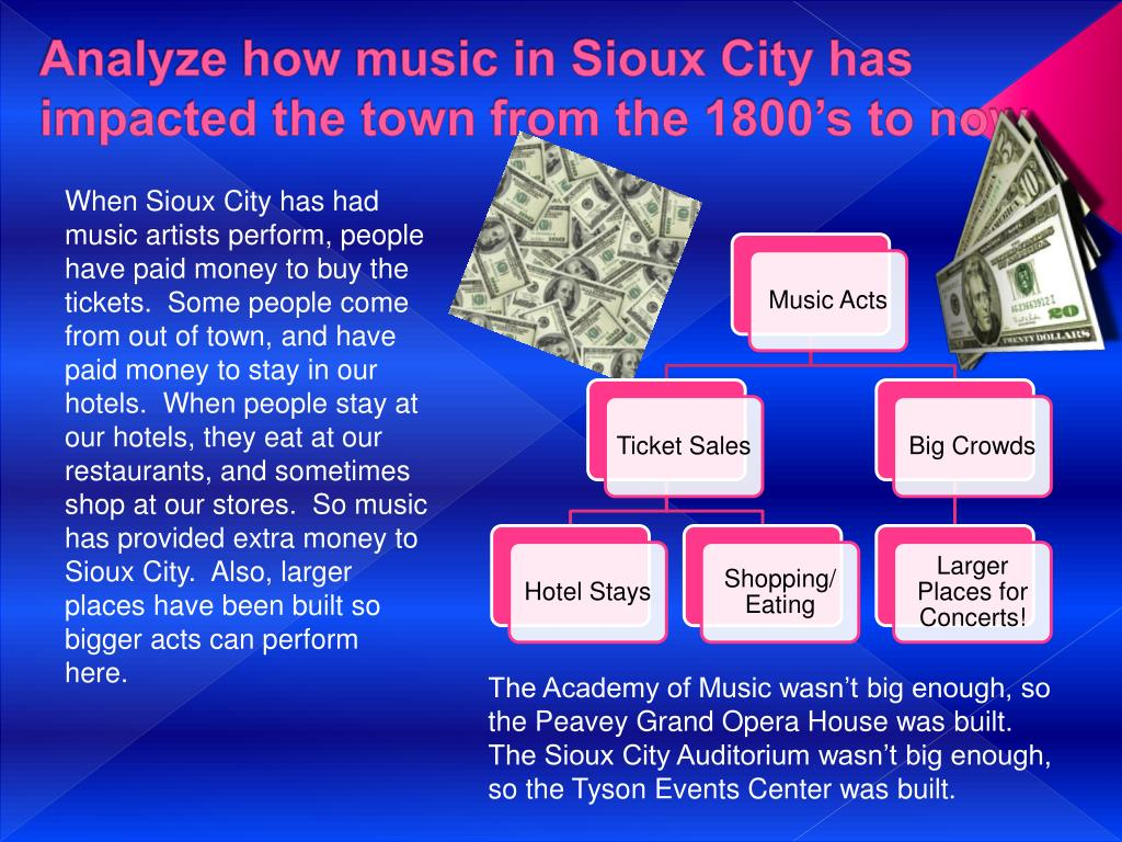 Analyze how music in Sioux City has impacted the town from the 1800's to now.