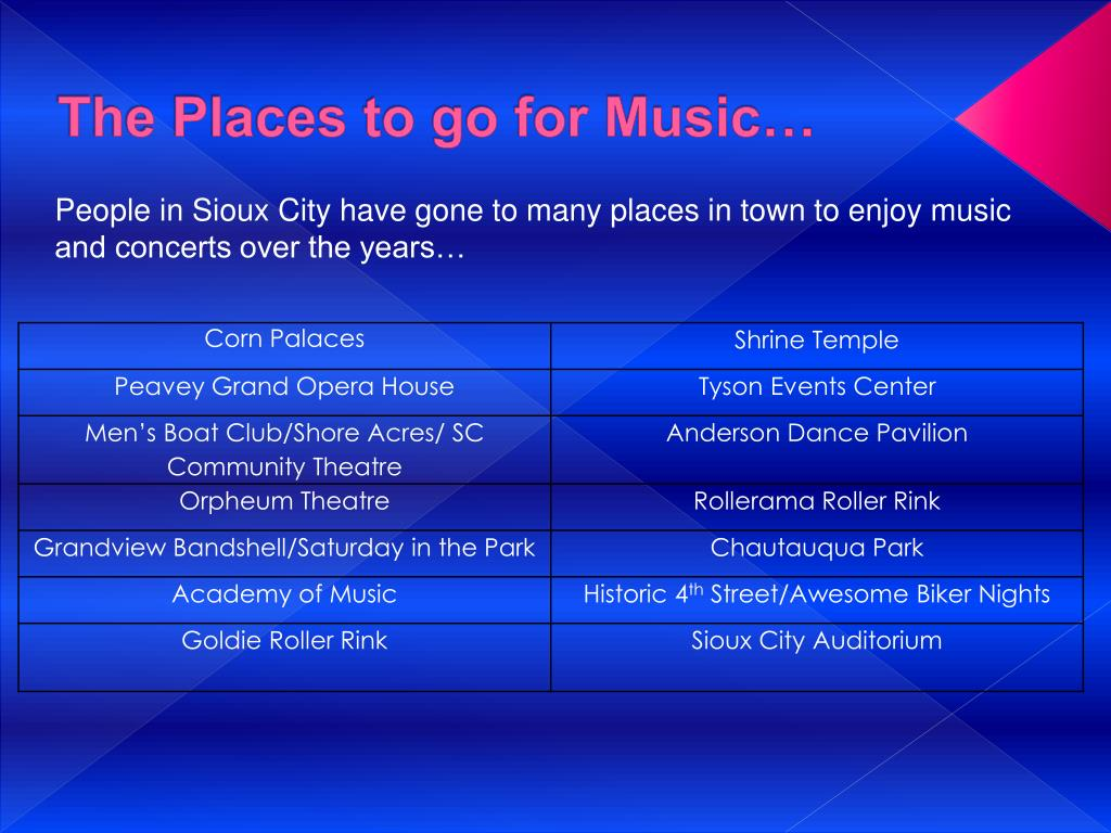 The Places to go for Music…