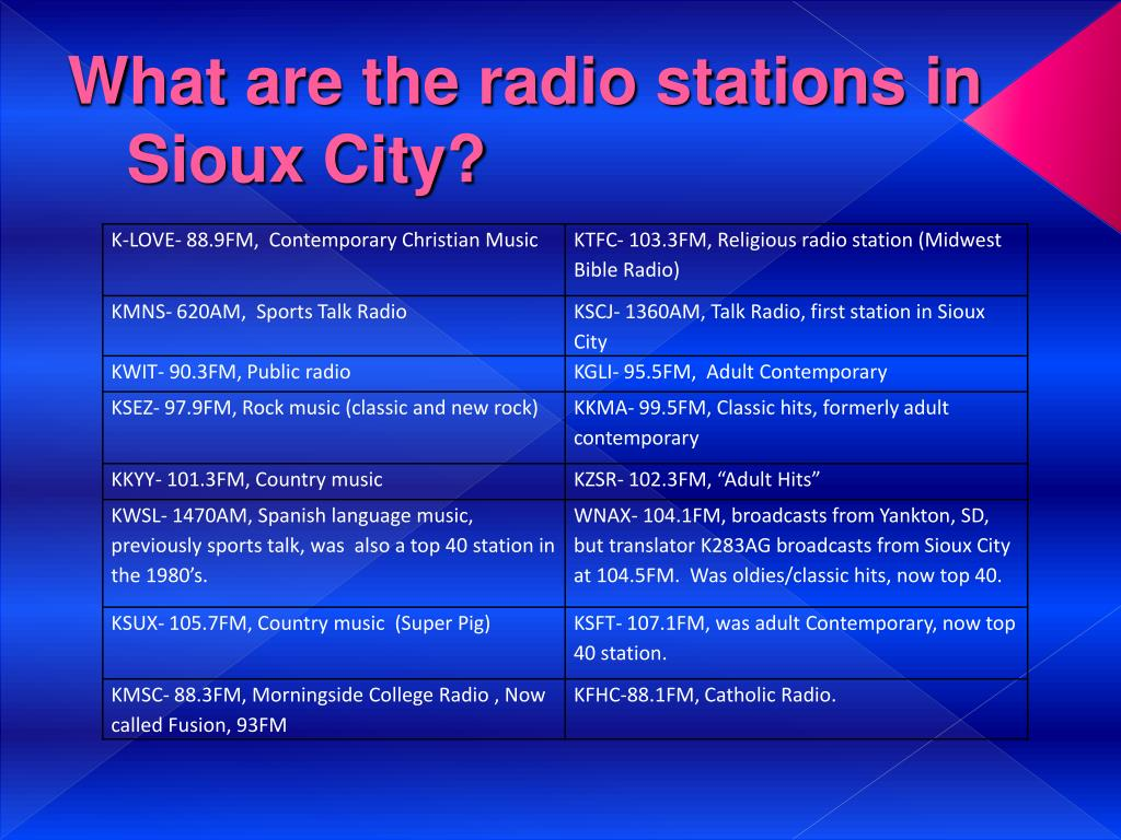 What are the radio stations in Sioux City?