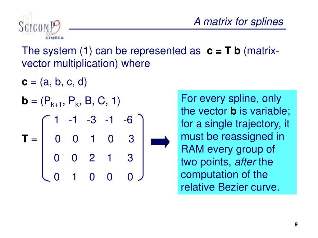 A matrix for splines