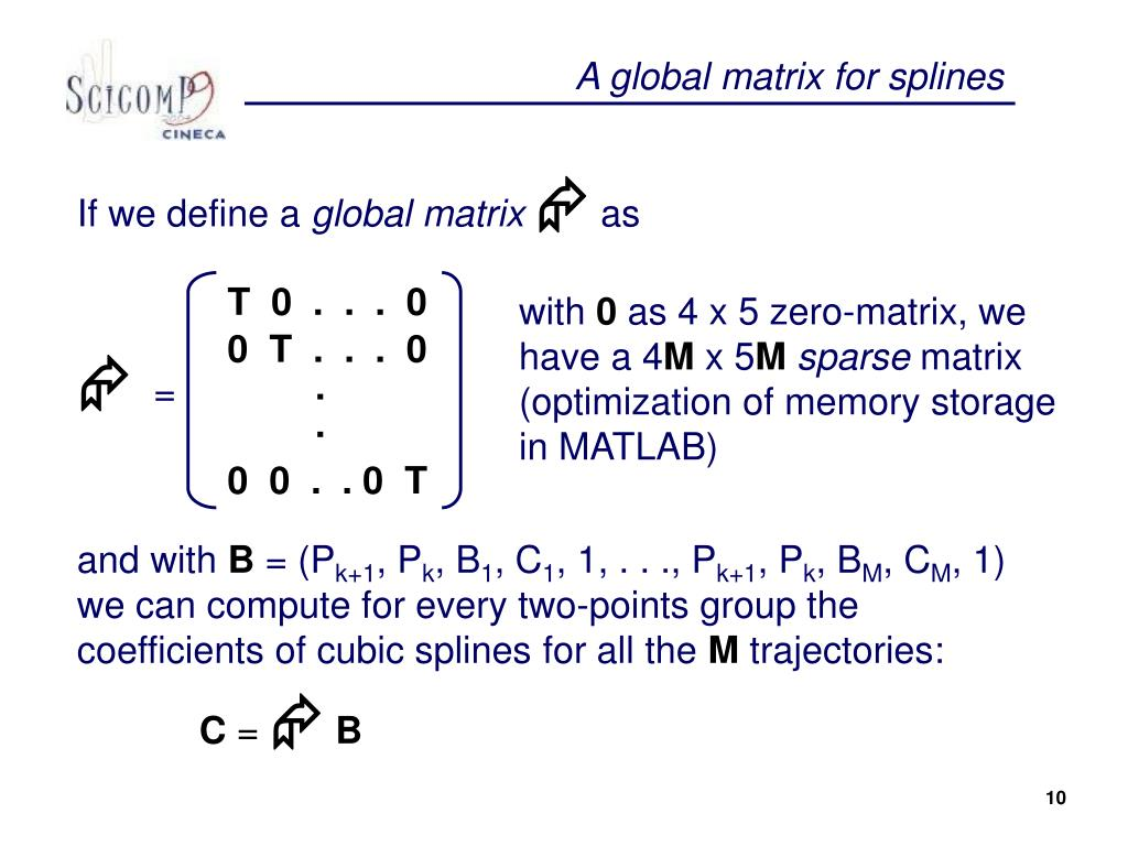 A global matrix for splines