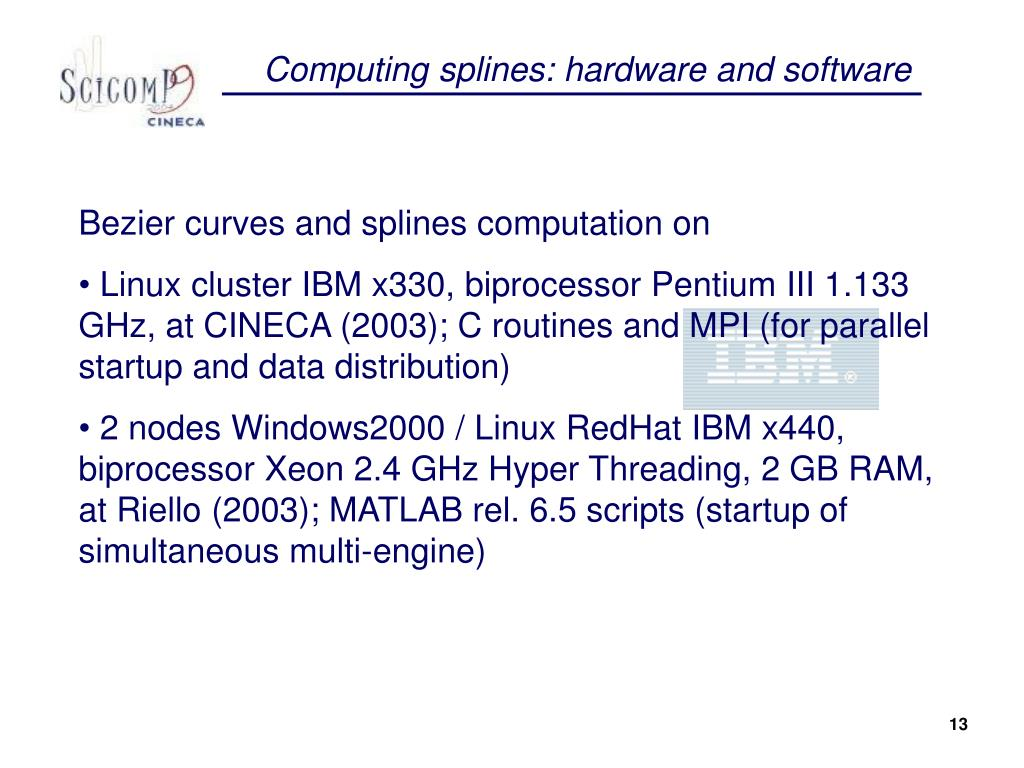 Computing splines: hardware and software