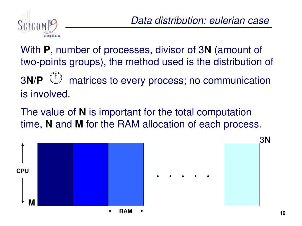 Data distribution: eulerian case
