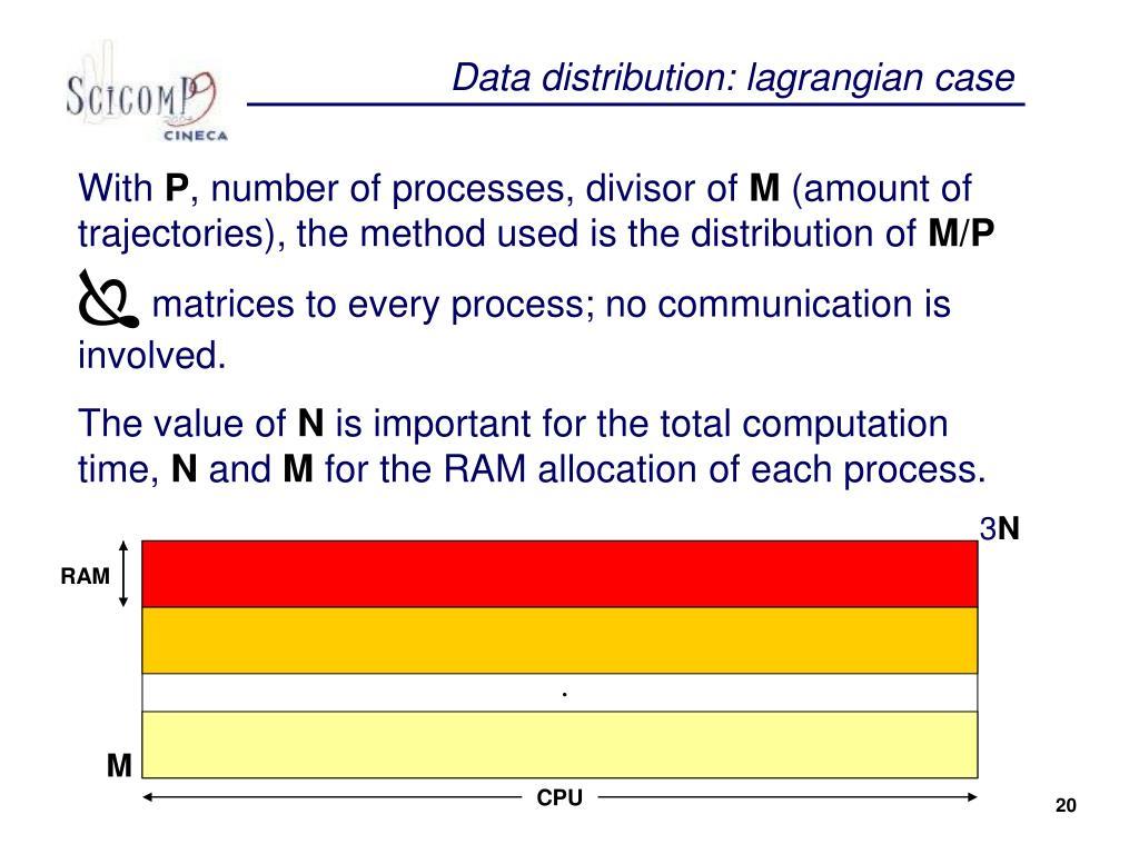 Data distribution: lagrangian case