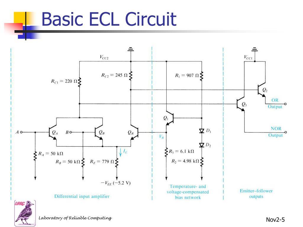 Basic ECL Circuit