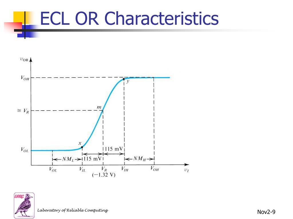 ECL OR Characteristics