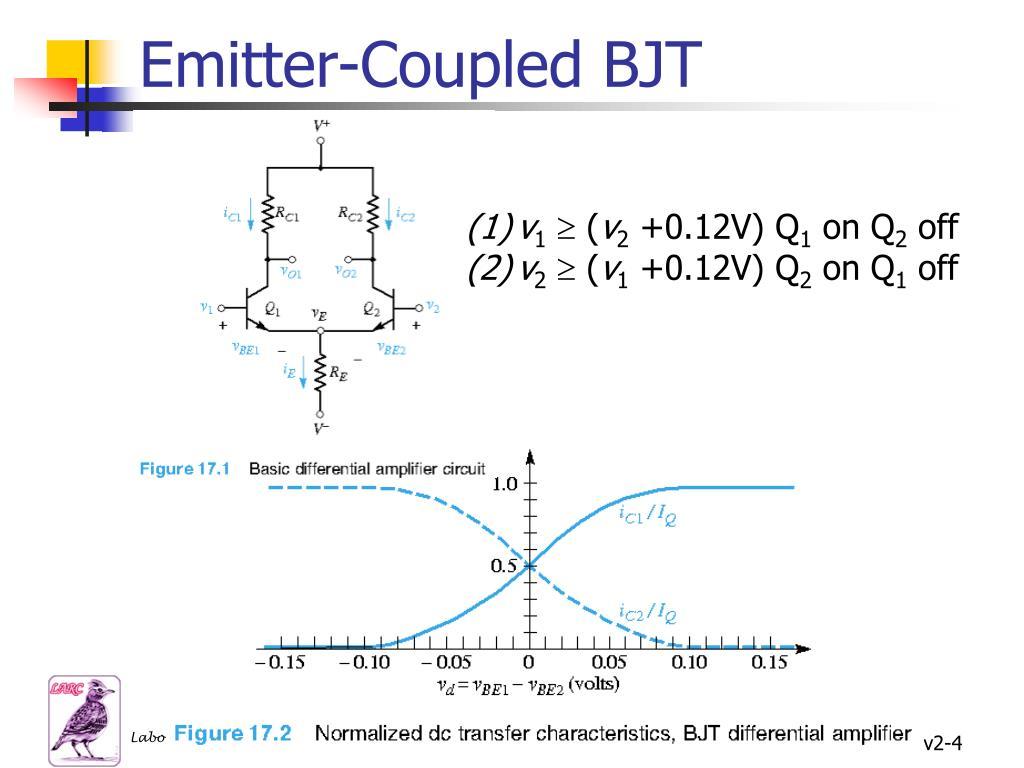 Emitter-Coupled BJT