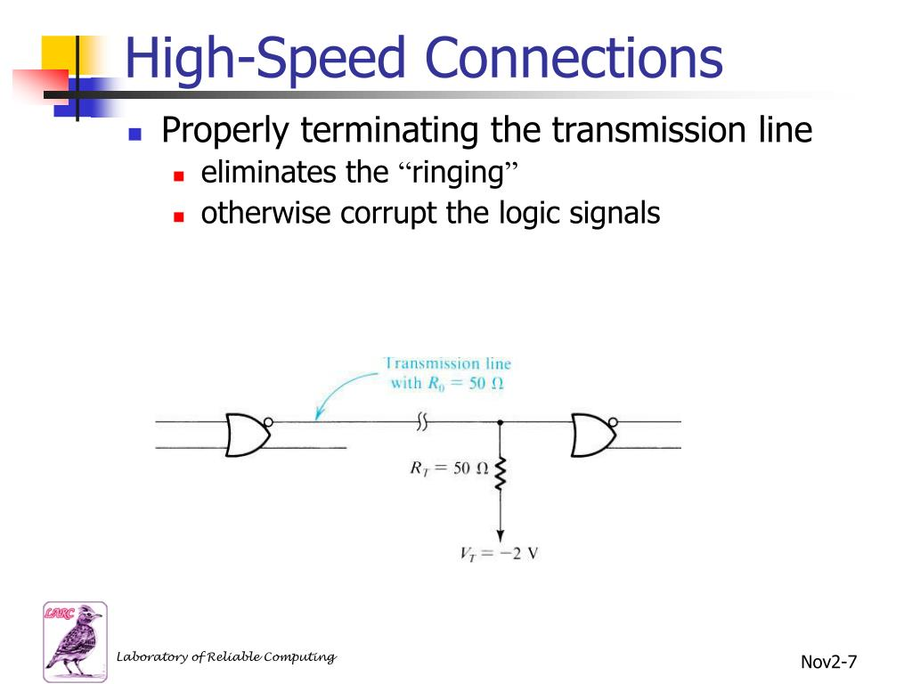 High-Speed Connections