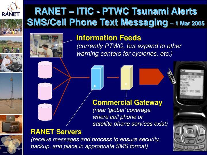 RANET – ITIC - PTWC Tsunami Alerts