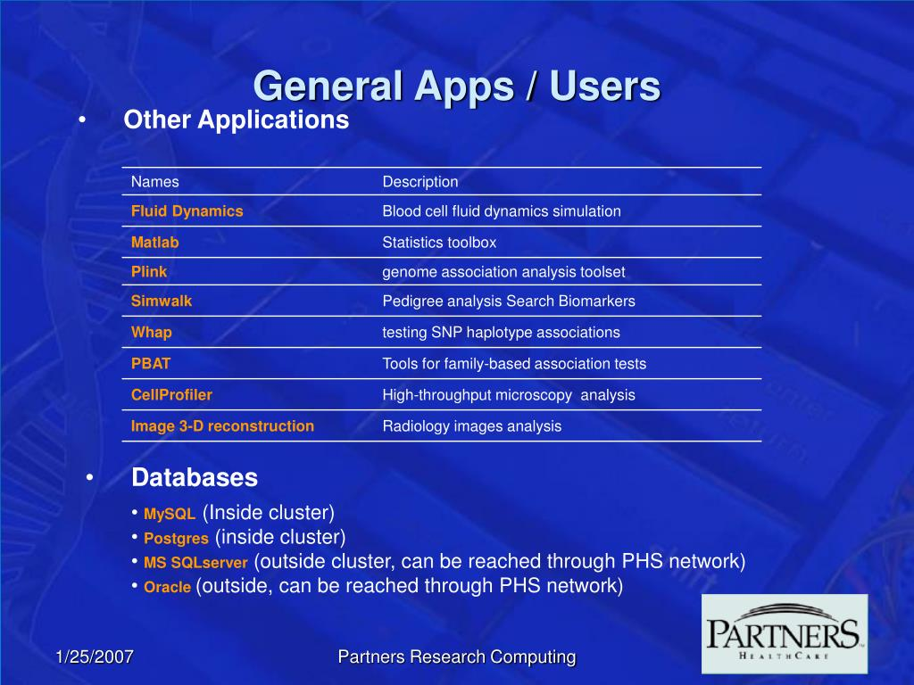 General Apps / Users
