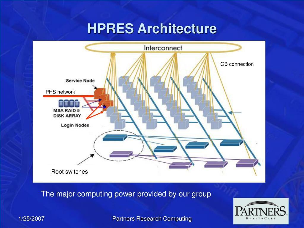 HPRES Architecture