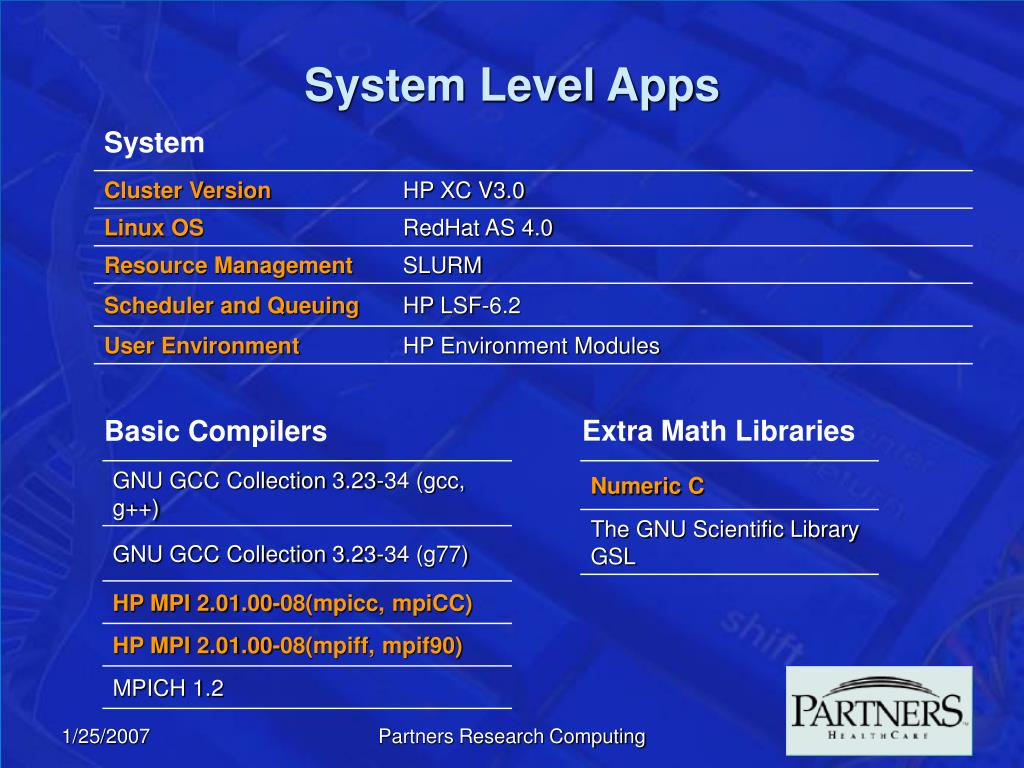System Level Apps
