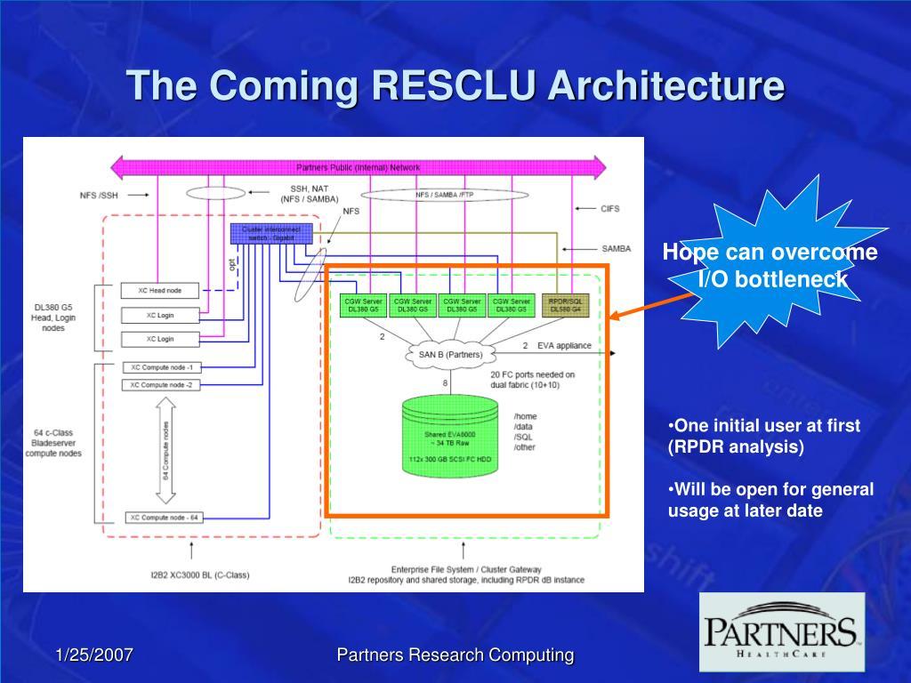The Coming RESCLU Architecture